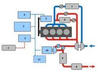 Схема низковольтной гибридной системы