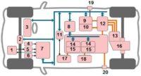 Схема электрического автомобиля